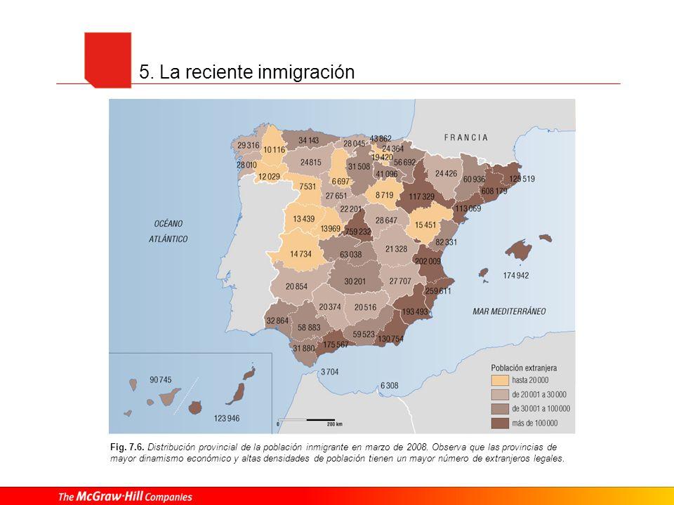 5. La reciente inmigración Fig. 7.6. Distribución provincial de la población inmigrante en marzo de 2008. Observa que las provincias de mayor dinamism