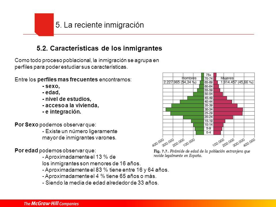 5. La reciente inmigración Como todo proceso poblacional, la inmigración se agrupa en perfiles para poder estudiar sus características. Entre los perf