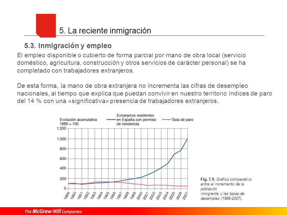 5. La reciente inmigración El empleo disponible o cubierto de forma parcial por mano de obra local (servicio doméstico, agricultura, construcción y ot