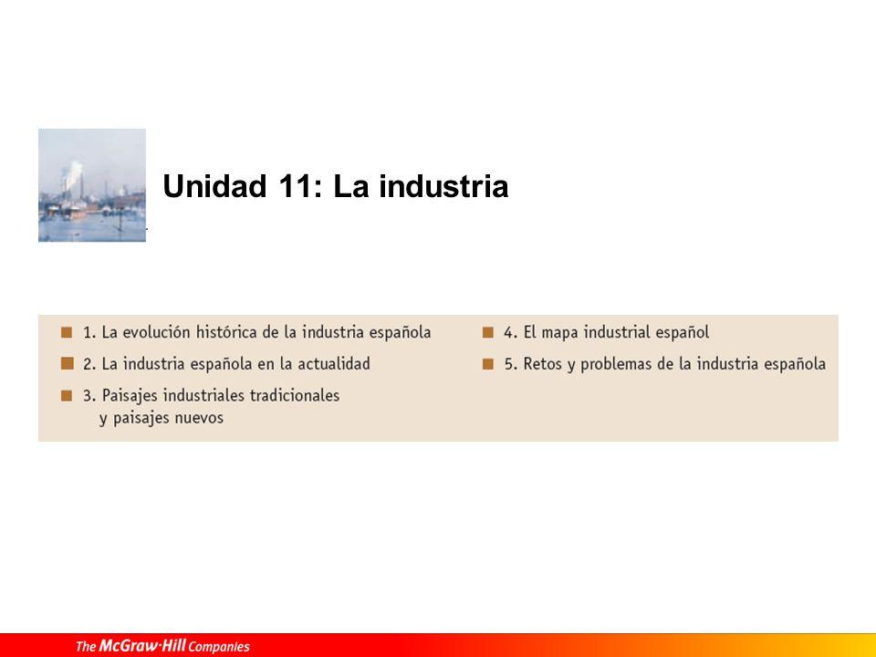 1.La evolución histórica de la industria española Fig.