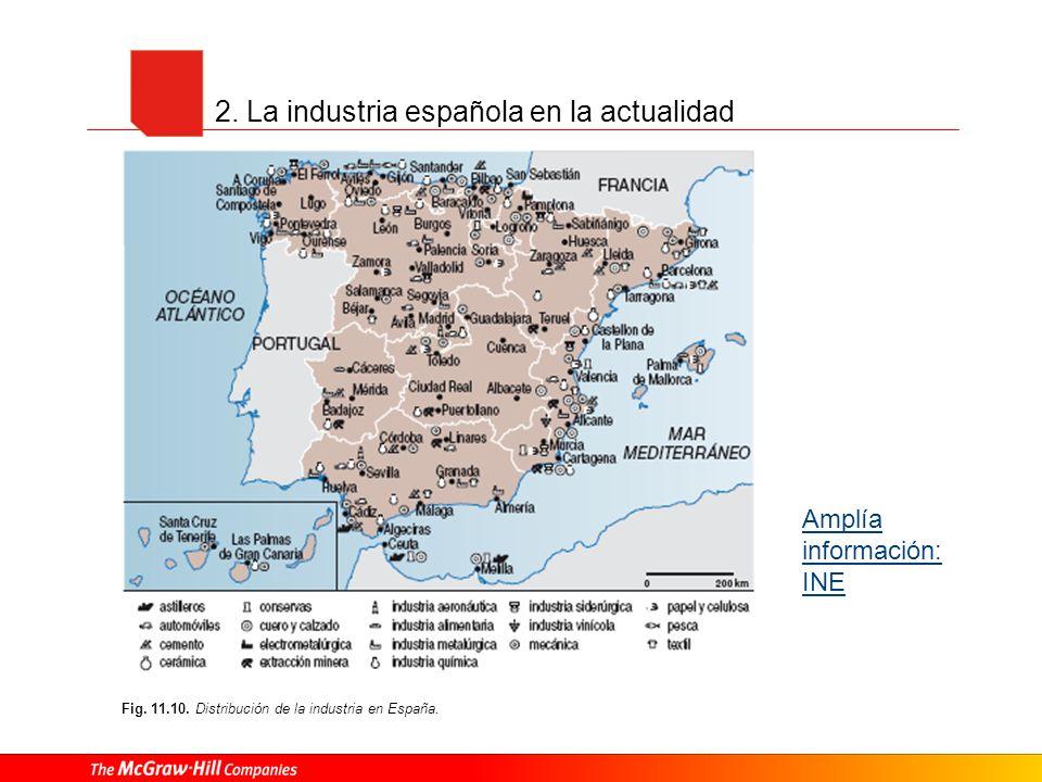2. La industria española en la actualidad Fig. 11.10. Distribución de la industria en España. Amplía información: INE