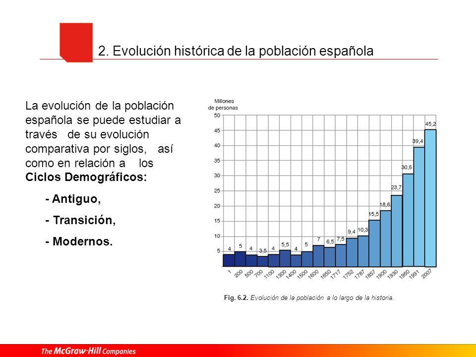 2. Evolución histórica de la población española La evolución de la población española se puede estudiar a través de su evolución comparativa por siglo