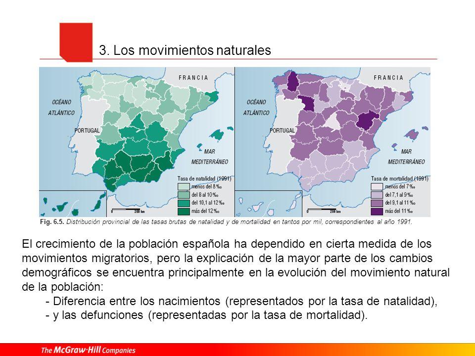 3. Los movimientos naturales Fig. 6.5. Distribución provincial de las tasas brutas de natalidad y de mortalidad en tantos por mil, correspondientes al