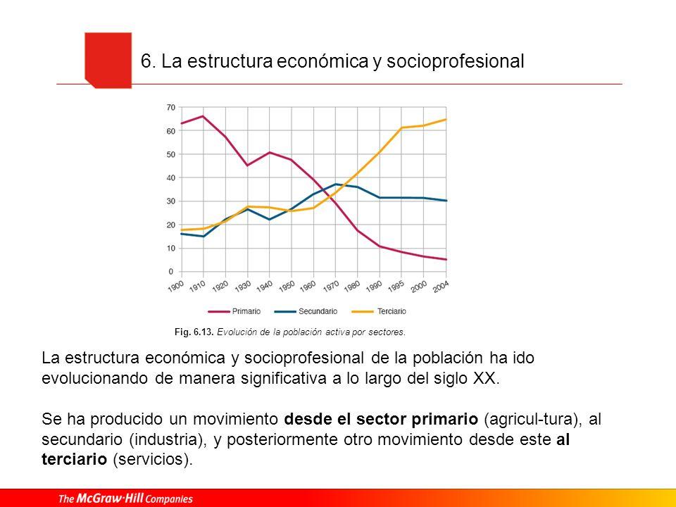 6. La estructura económica y socioprofesional La estructura económica y socioprofesional de la población ha ido evolucionando de manera significativa