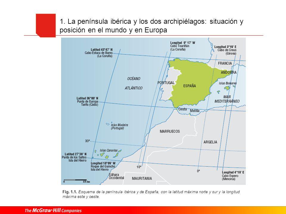 1. La península ibérica y los dos archipiélagos: situación y posición en el mundo y en Europa Fig. 1.1. Esquema de la península ibérica y de España, c