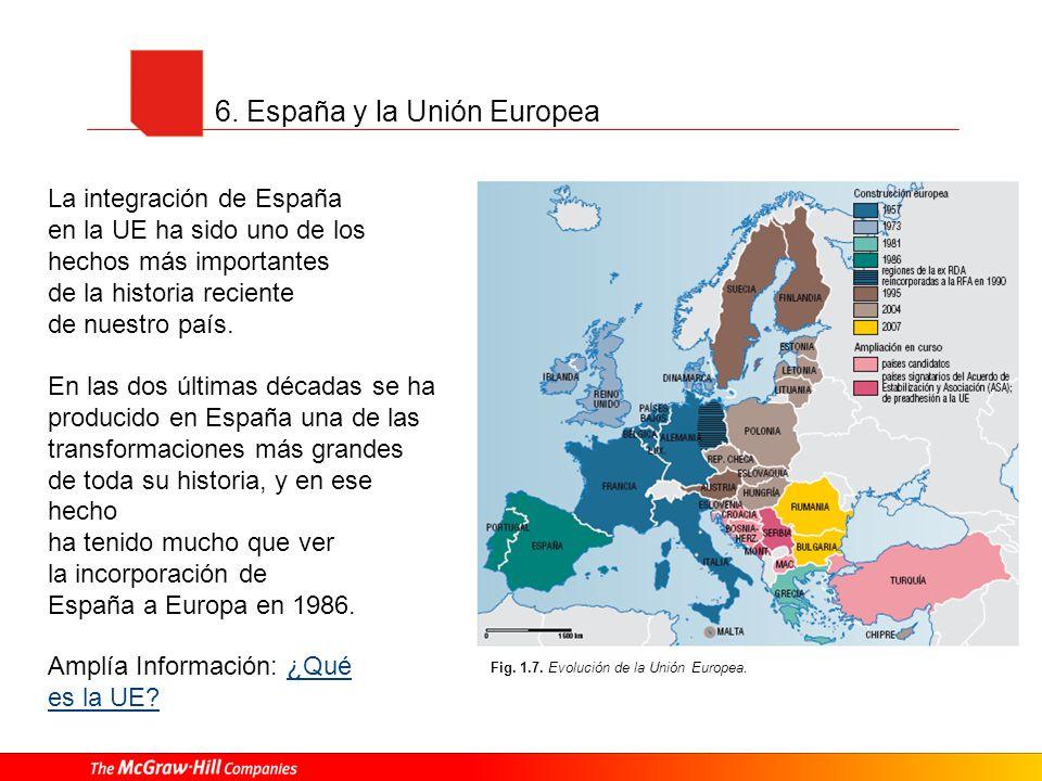 6. España y la Unión Europea Fig. 1.7. Evolución de la Unión Europea. La integración de España en la UE ha sido uno de los hechos más importantes de l