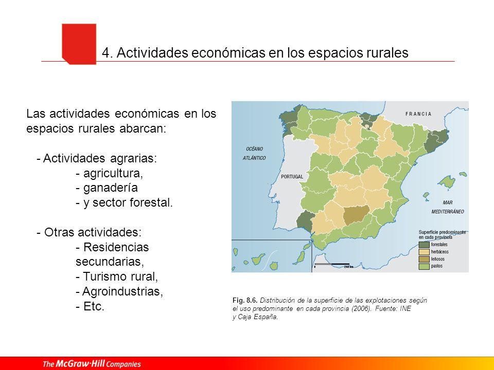 4. Actividades económicas en los espacios rurales Fig. 8.6. Distribución de la superficie de las explotaciones según el uso predominante en cada provi