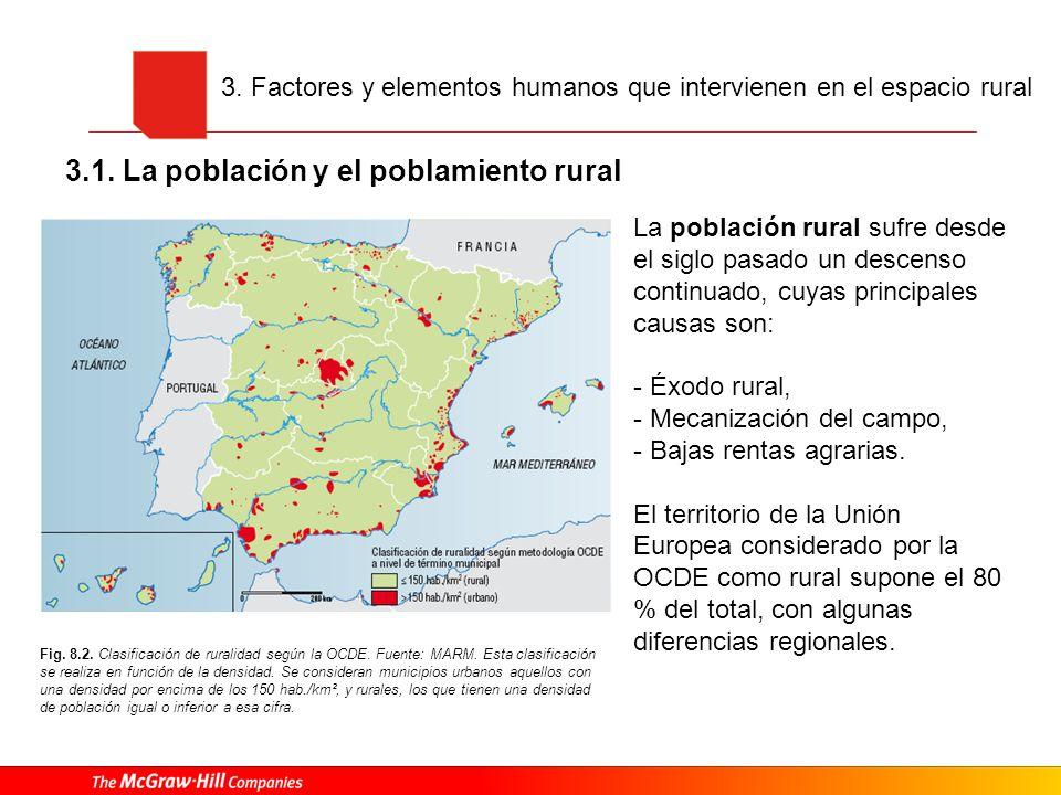 3. Factores y elementos humanos que intervienen en el espacio rural Fig. 8.2. Clasificación de ruralidad según la OCDE. Fuente: MARM. Esta clasificaci