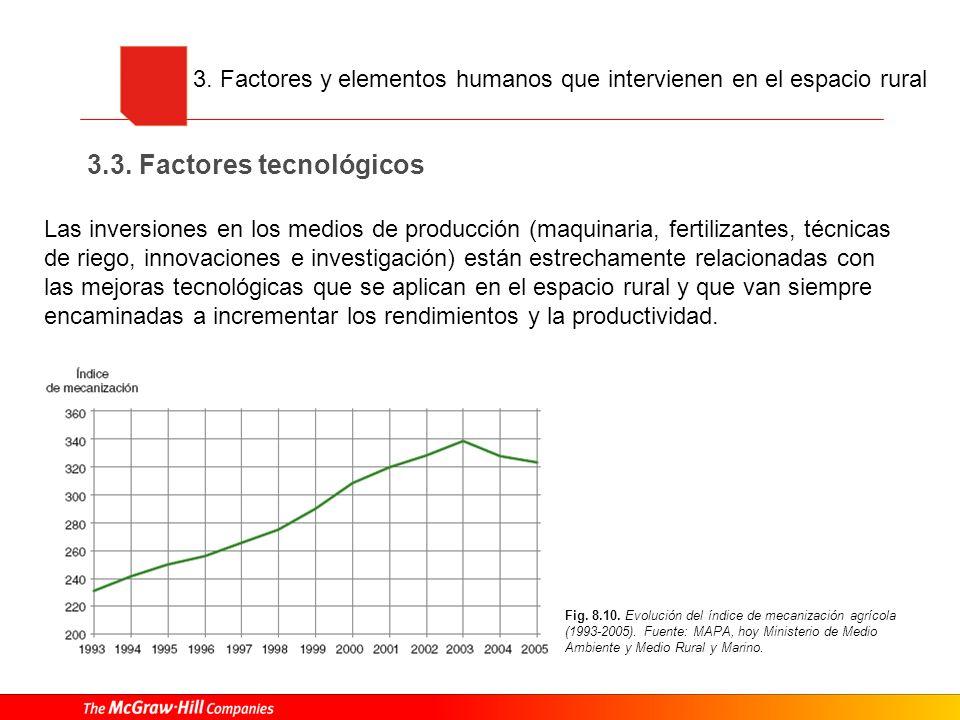 3.3. Factores tecnológicos Las inversiones en los medios de producción (maquinaria, fertilizantes, técnicas de riego, innovaciones e investigación) es