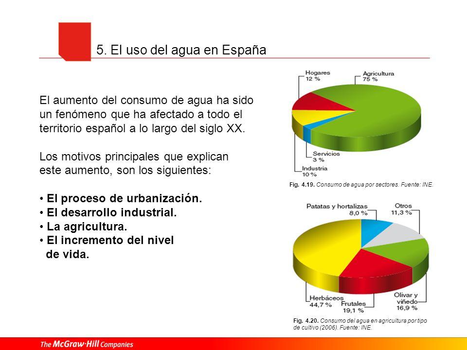 5. El uso del agua en España El aumento del consumo de agua ha sido un fenómeno que ha afectado a todo el territorio español a lo largo del siglo XX.
