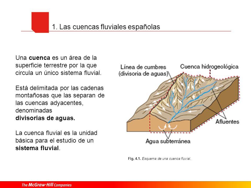1. Las cuencas fluviales españolas Una cuenca es un área de la superficie terrestre por la que circula un único sistema fluvial. Está delimitada por l