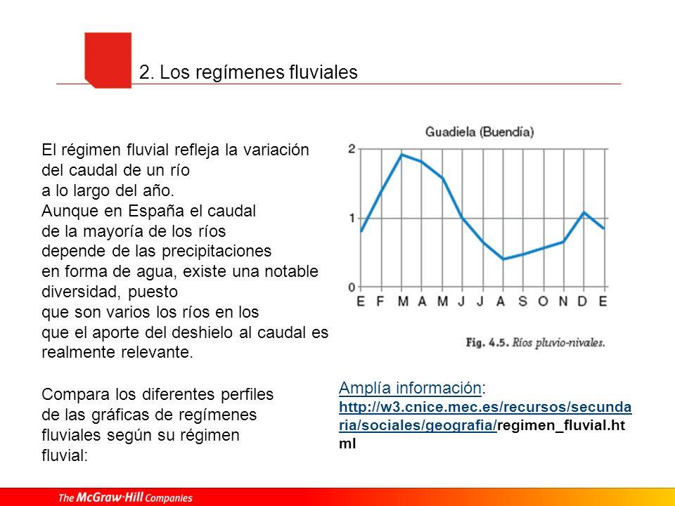 Amplía informaciónAmplía información: http://w3.cnice.mec.es/recursos/secunda ria/sociales/geografia/regimen_fluvial.ht ml http://w3.cnice.mec.es/recu