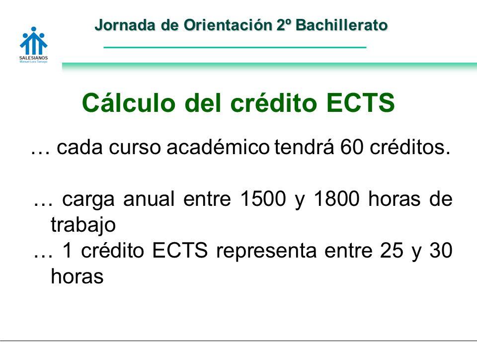 Jornada de Orientación 2º Bachillerato Cálculo del crédito ECTS … cada curso académico tendrá 60 créditos.