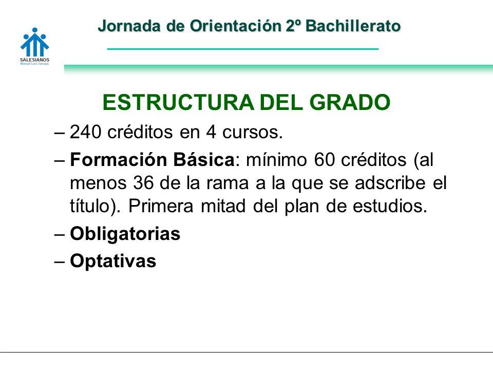 Jornada de Orientación 2º Bachillerato ESTRUCTURA DEL GRADO –240 créditos en 4 cursos.