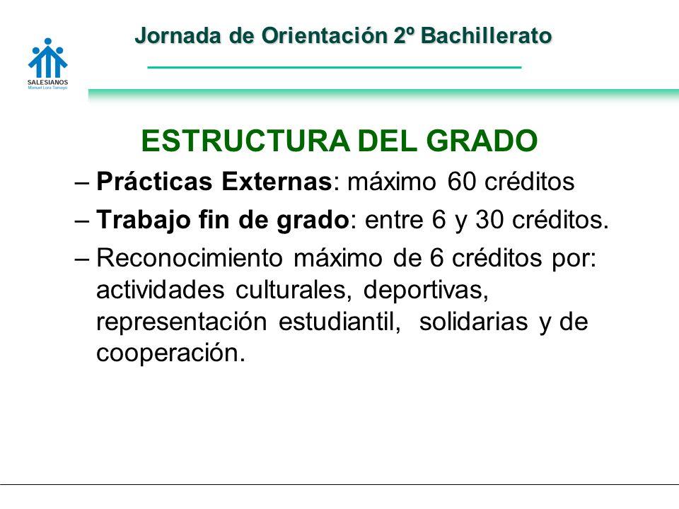 Jornada de Orientación 2º Bachillerato ESTRUCTURA DEL GRADO –Prácticas Externas: máximo 60 créditos –Trabajo fin de grado: entre 6 y 30 créditos.