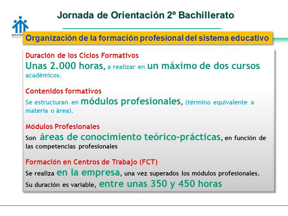 Jornada de Orientación 2º Bachillerato Duración de los Ciclos Formativos Unas 2.000 horas, a realizar en un máximo de dos cursos académicos.