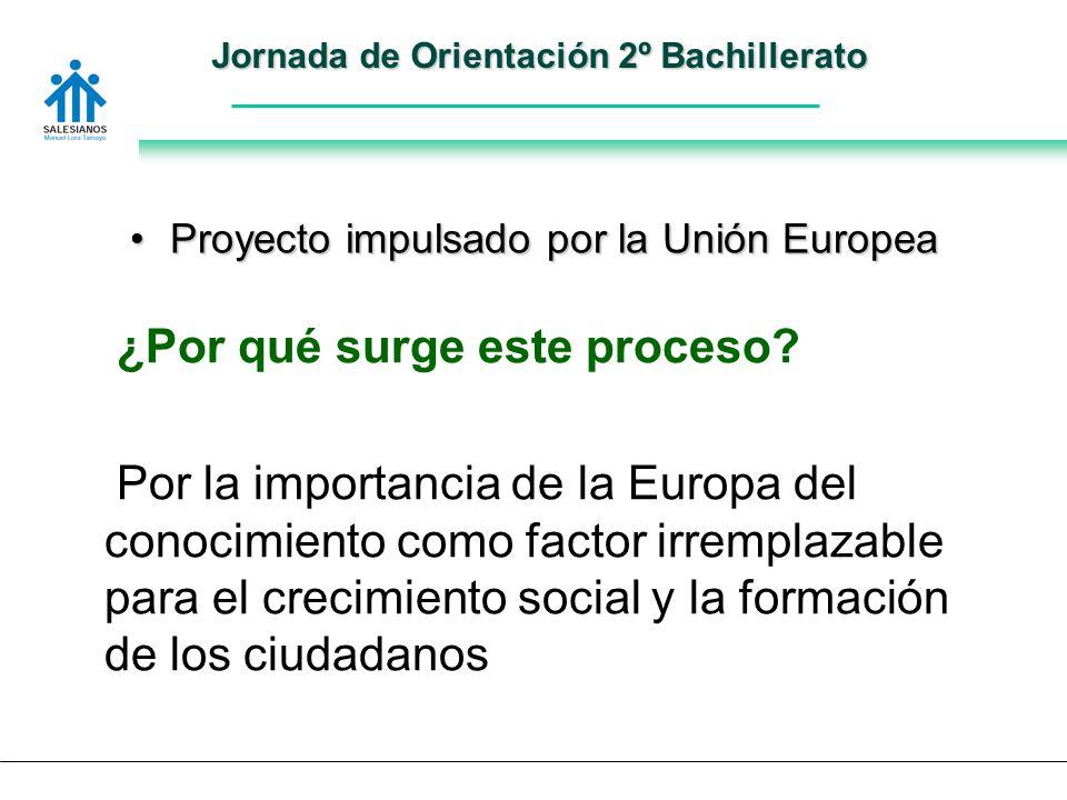 Jornada de Orientación 2º Bachillerato Proyecto impulsado por la Unión EuropeaProyecto impulsado por la Unión Europea ¿Por qué surge este proceso.
