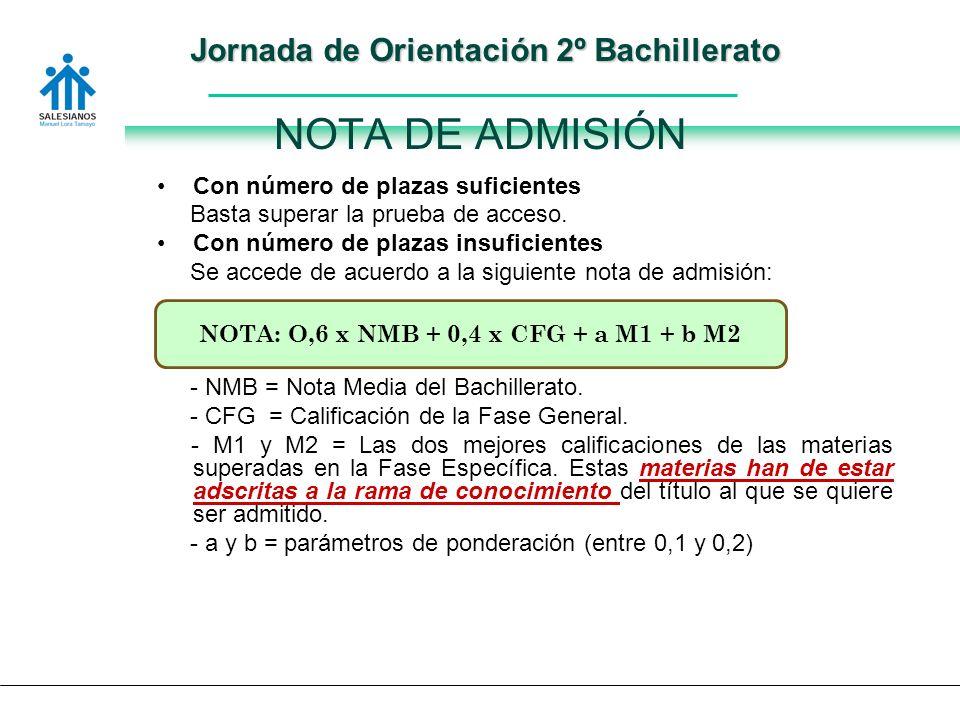 Jornada de Orientación 2º Bachillerato NOTA DE ADMISIÓN Con número de plazas suficientes Basta superar la prueba de acceso.