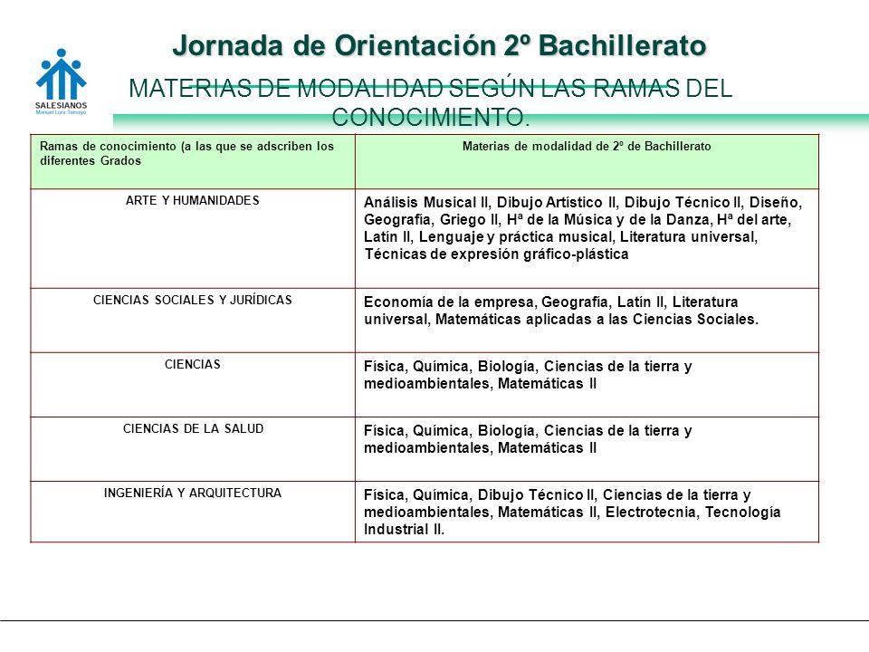 Jornada de Orientación 2º Bachillerato MATERIAS DE MODALIDAD SEGÚN LAS RAMAS DEL CONOCIMIENTO.