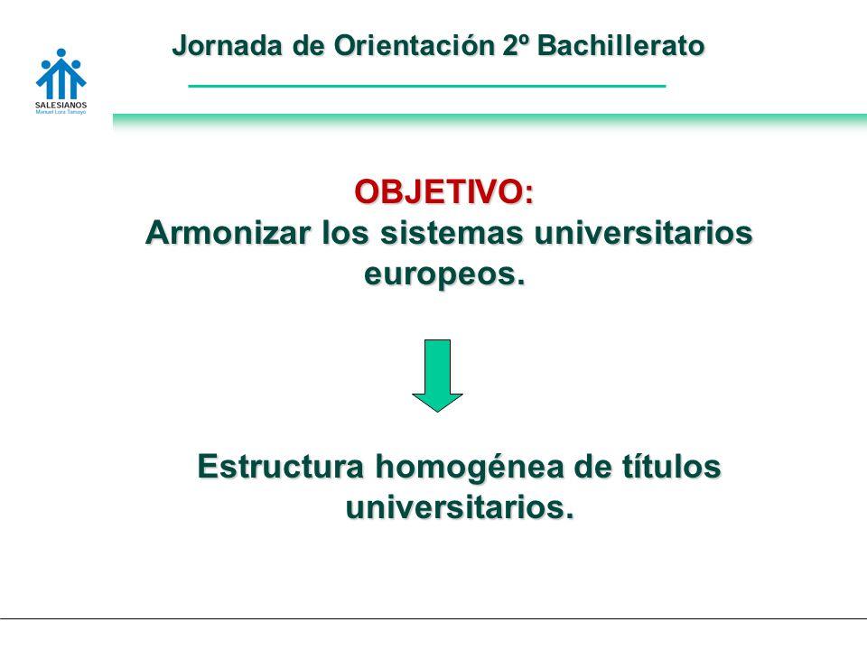 Jornada de Orientación 2º Bachillerato OBJETIVO: Armonizar los sistemas universitarios europeos.