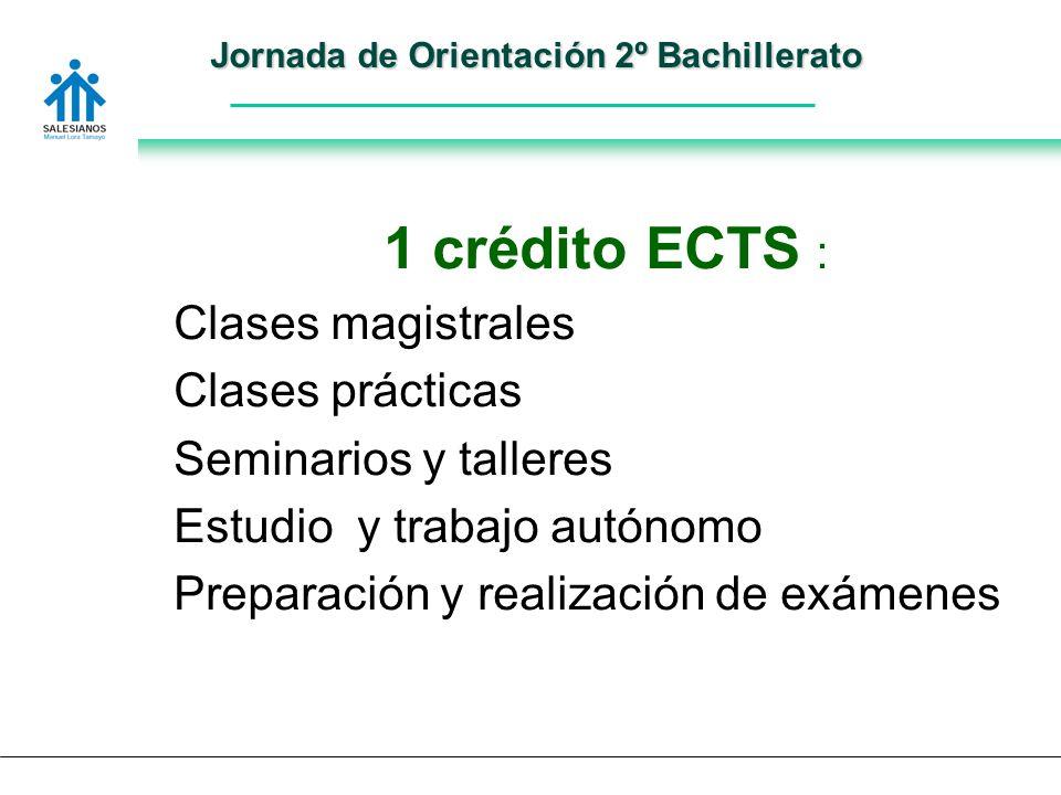 Jornada de Orientación 2º Bachillerato 1 crédito ECTS : Clases magistrales Clases prácticas Seminarios y talleres Estudio y trabajo autónomo Preparación y realización de exámenes