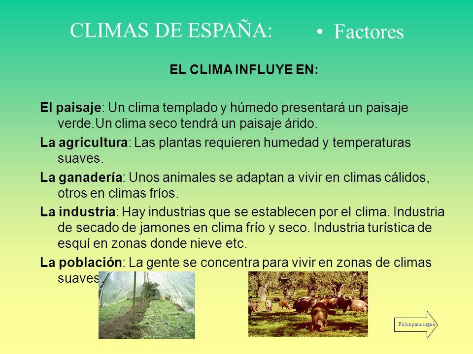 EL CLIMA INFLUYE EN: El paisaje: Un clima templado y húmedo presentará un paisaje verde.Un clima seco tendrá un paisaje árido. La agricultura: Las pla