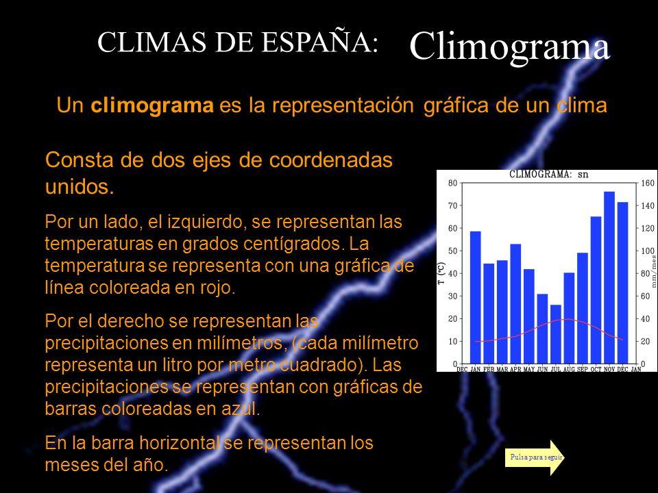 CLIMAS DE ESPAÑA: Un climograma es la representación gráfica de un clima. Consta de dos ejes de coordenadas unidos. Por un lado, el izquierdo, se repr