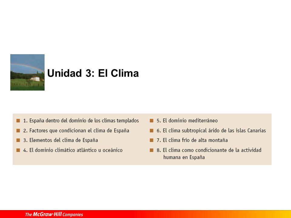 Unidad 3: El Clima
