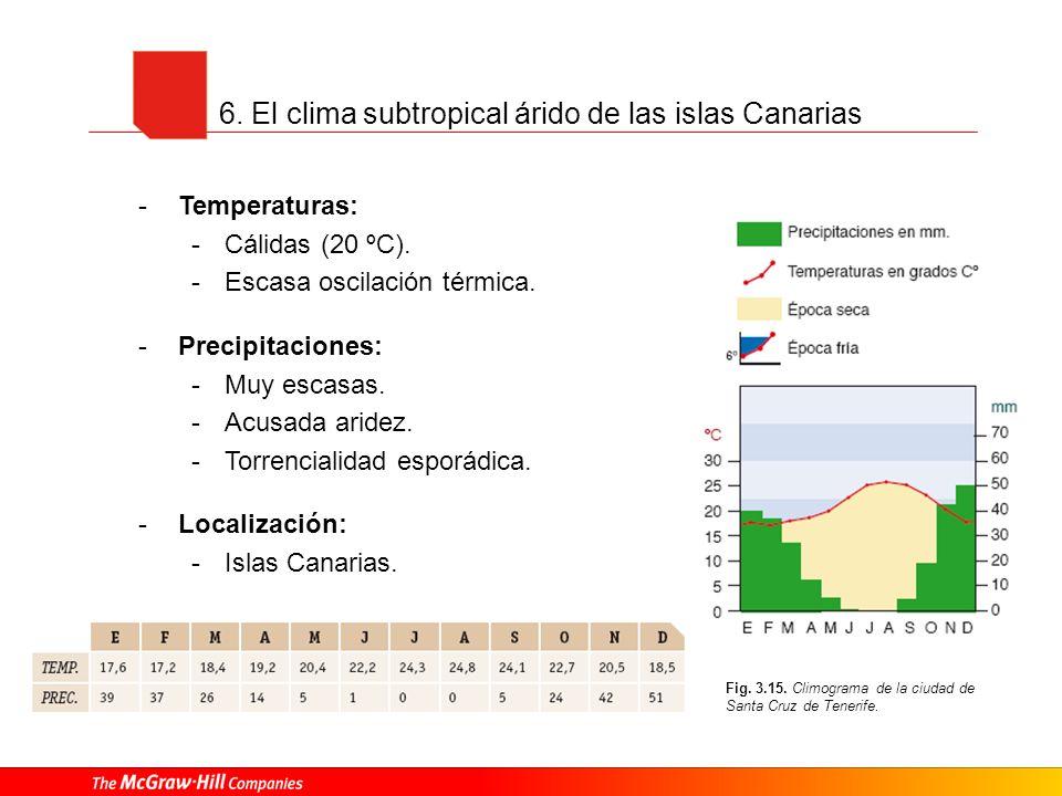 6. El clima subtropical árido de las islas Canarias -Temperaturas: -Cálidas (20 ºC). -Escasa oscilación térmica. -Precipitaciones: -Muy escasas. -Acus