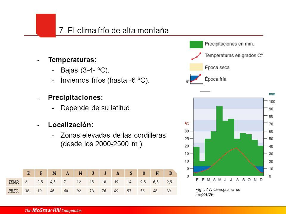 7. El clima frío de alta montaña Fig. 3.17. Climograma de Piugcerdá. -Temperaturas: -Bajas (3-4- ºC). -Inviernos fríos (hasta -6 ºC). -Precipitaciones