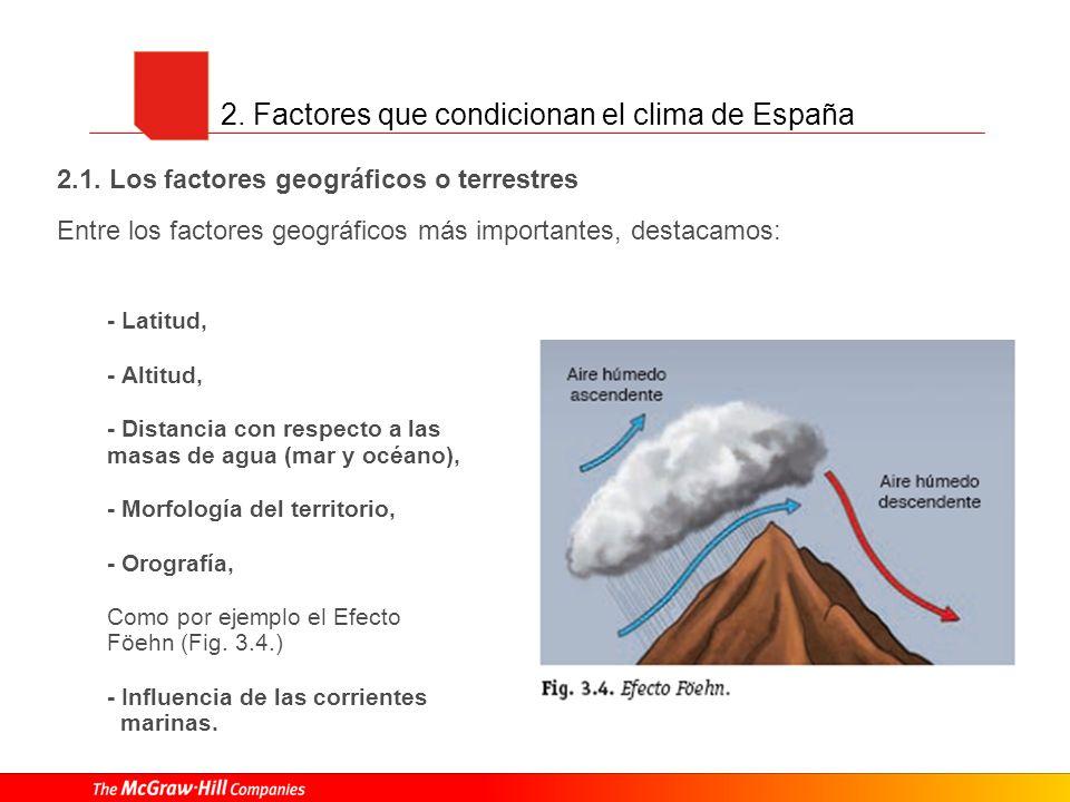 2. Factores que condicionan el clima de España - Latitud, - Altitud, - Distancia con respecto a las masas de agua (mar y océano), - Morfología del ter