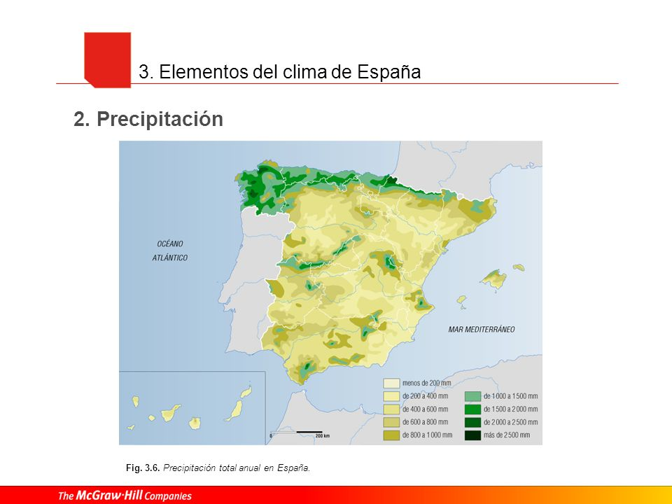 3.Elementos del clima de España 3. Humedad del aire 4.