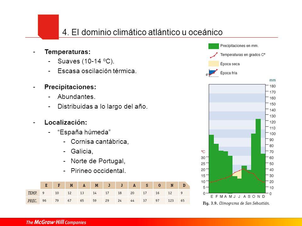 4. El dominio climático atlántico u oceánico -Temperaturas: -Suaves (10-14 ºC). -Escasa oscilación térmica. -Precipitaciones: -Abundantes. -Distribuid