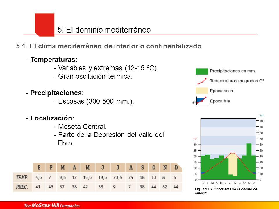 5. El dominio mediterráneo 5.1. El clima mediterráneo de interior o continentalizado Fig. 3.11. Climograma de la ciudad de Madrid. - Temperaturas: - V
