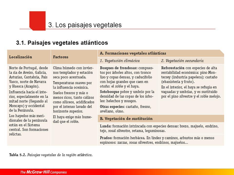 3. Los paisajes vegetales 3.1. Paisajes vegetales atlánticos