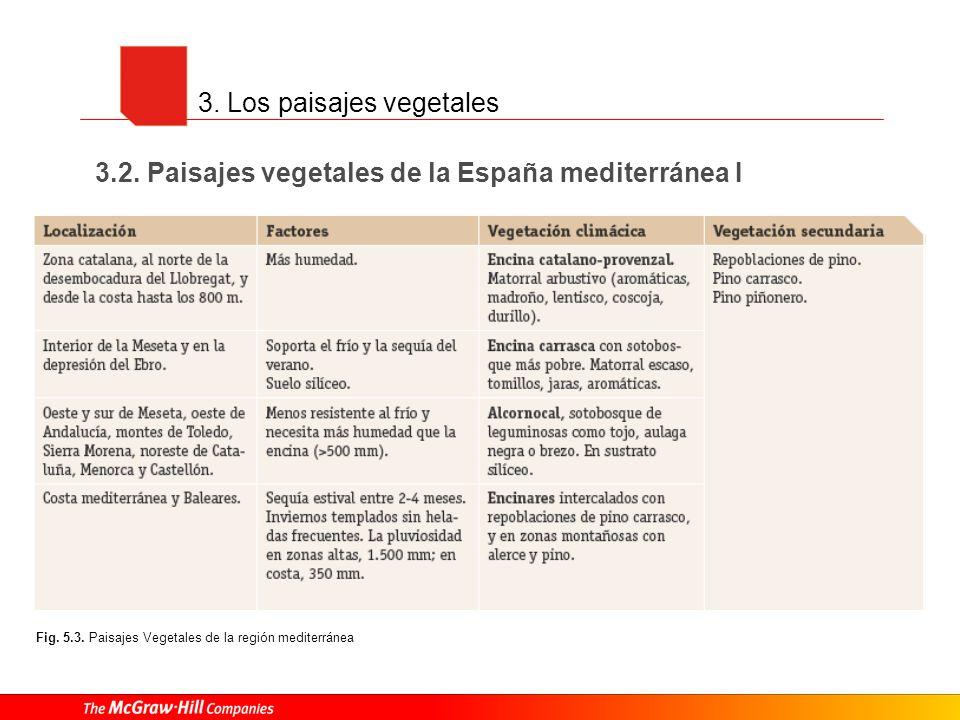 3. Los paisajes vegetales 3.2. Paisajes vegetales de la España mediterránea I Fig. 5.3. Paisajes Vegetales de la región mediterránea
