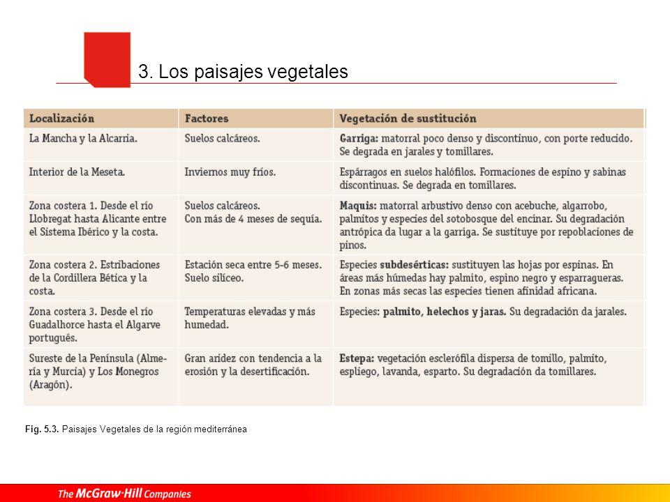 3. Los paisajes vegetales 3.2. Paisajes vegetales de la España mediterránea II Fig. 5.3. Paisajes Vegetales de la región mediterránea