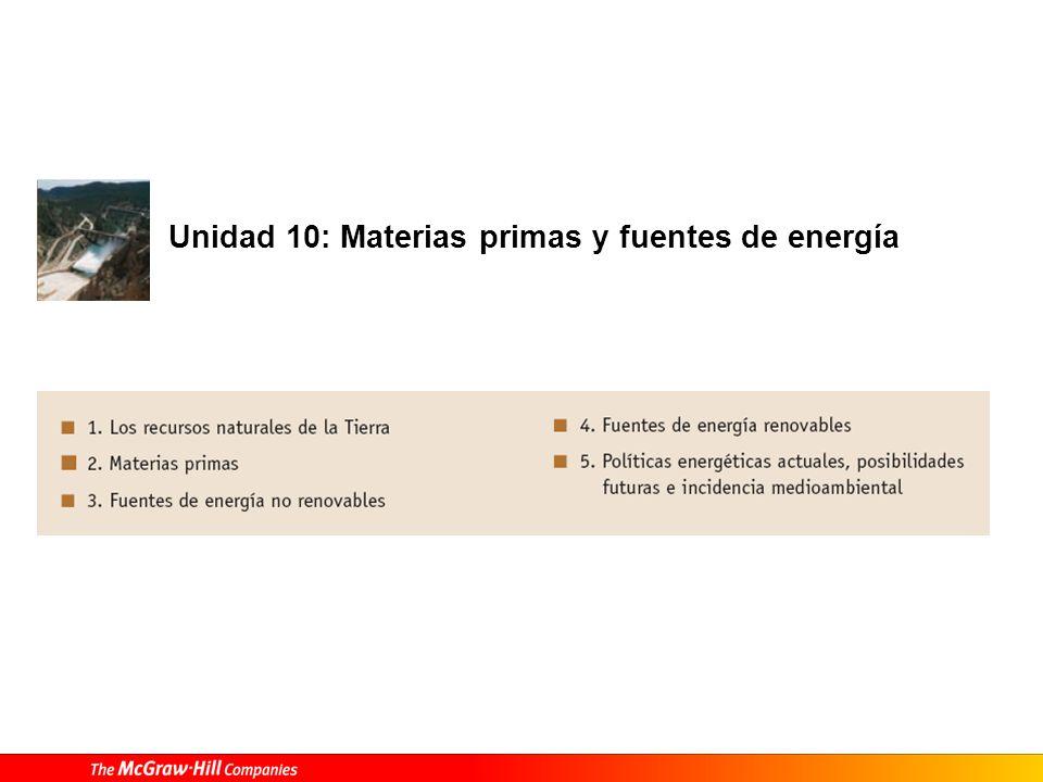 Unidad 10: Materias primas y fuentes de energía