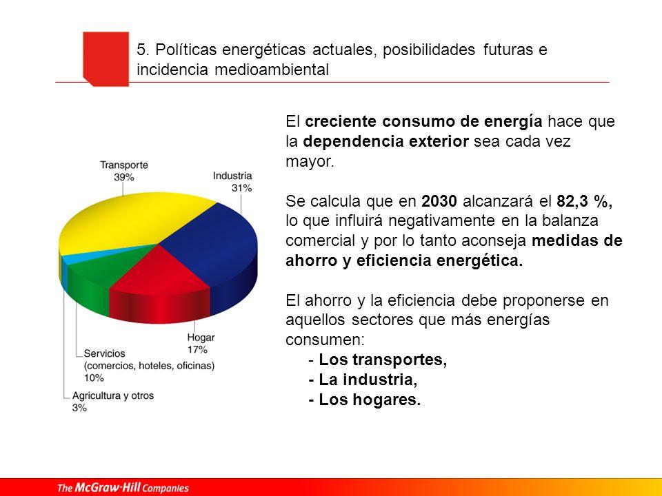 5. Políticas energéticas actuales, posibilidades futuras e incidencia medioambiental El creciente consumo de energía hace que la dependencia exterior