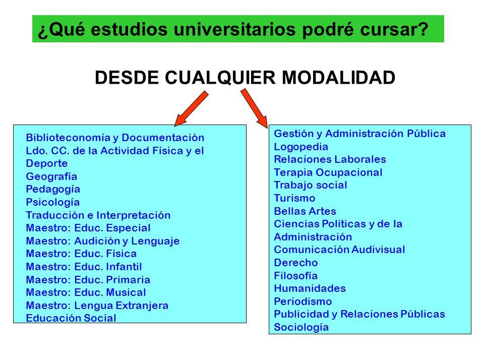 Biblioteconomía y Documentación Ldo. CC.