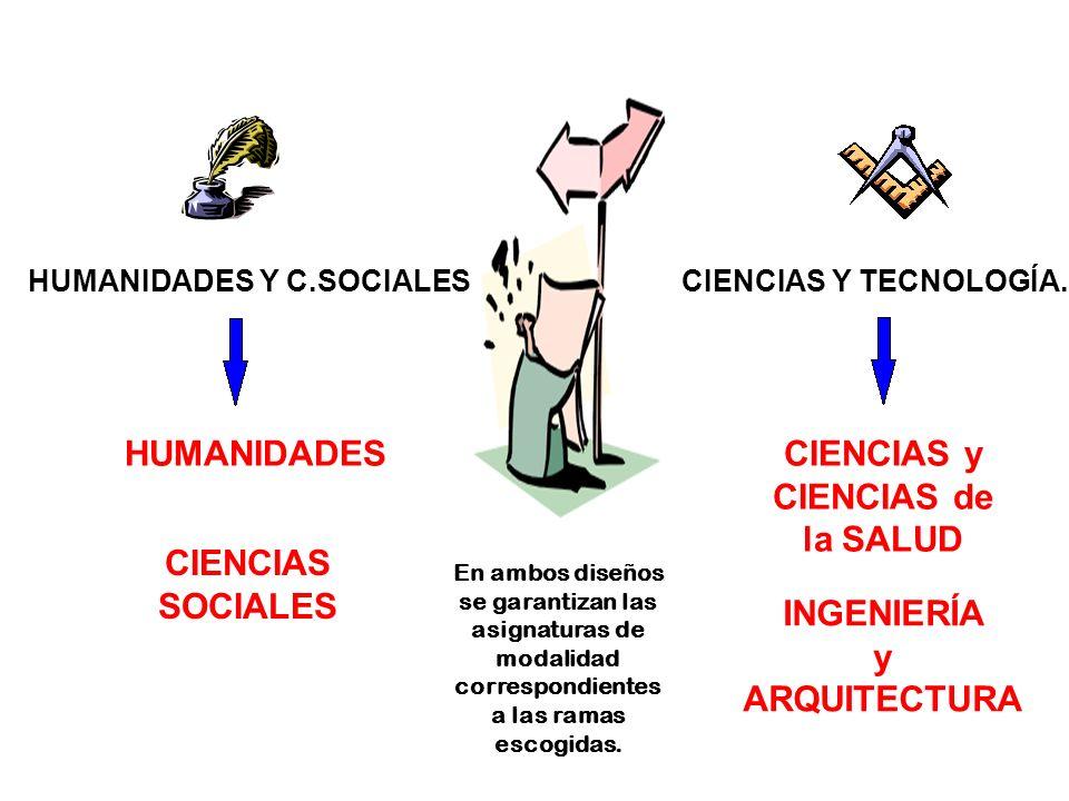CIENCIAS y CIENCIAS de la SALUD INGENIERÍA y ARQUITECTURA HUMANIDADES CIENCIAS SOCIALES En ambos diseños se garantizan las asignaturas de modalidad correspondientes a las ramas escogidas.
