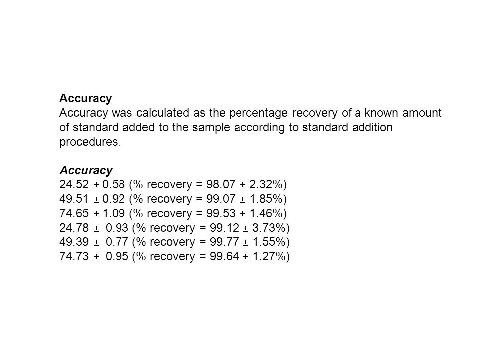 Accuracy Accuracy was calculated as the percentage recovery of a known amount of standard added to the sample according to standard addition procedure