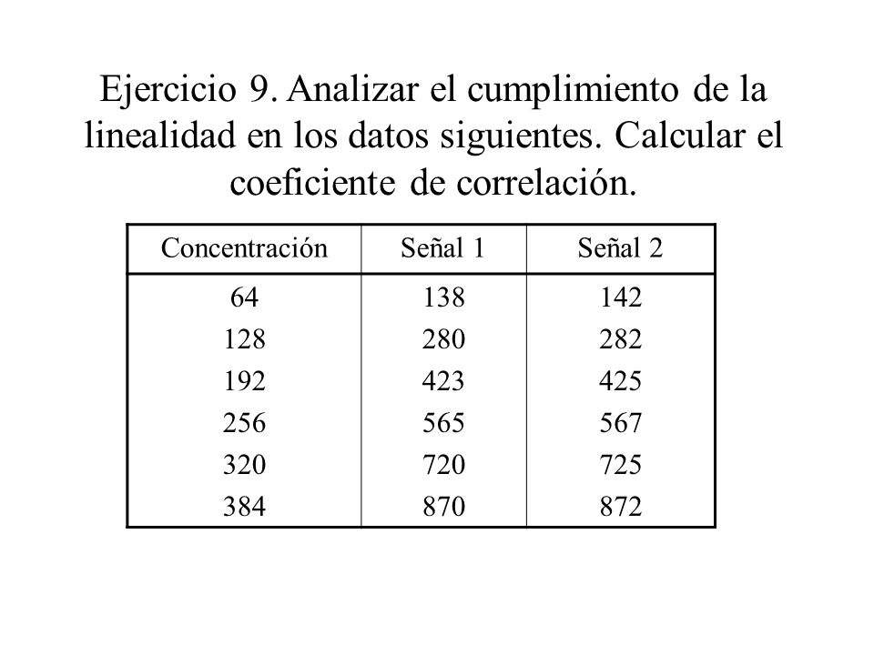 Ejercicio 9. Analizar el cumplimiento de la linealidad en los datos siguientes.