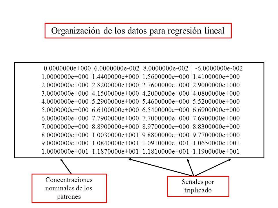 0.0000000e+000 6.0000000e-002 8.0000000e-002 -6.0000000e-002 1.0000000e+000 1.4400000e+000 1.5600000e+000 1.4100000e+000 2.0000000e+000 2.8200000e+000