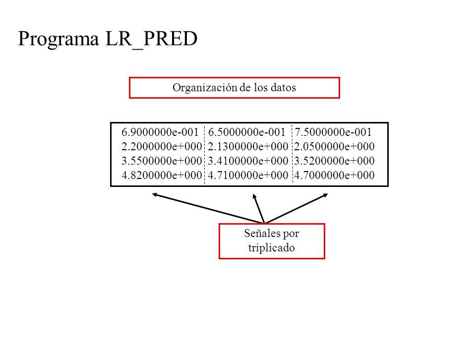 Programa LR_PRED 6.9000000e-001 6.5000000e-001 7.5000000e-001 2.2000000e+000 2.1300000e+000 2.0500000e+000 3.5500000e+000 3.4100000e+000 3.5200000e+000 4.8200000e+000 4.7100000e+000 4.7000000e+000 Organización de los datos Señales por triplicado Organización de los datos Señales por triplicado