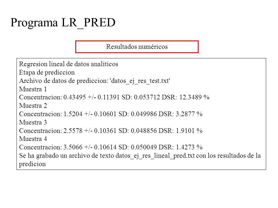 Programa LR_PRED Resultados numéricos Regresion lineal de datos analiticos Etapa de prediccion Archivo de datos de prediccion: datos_ej_res_test.txt Muestra 1 Concentracion: 0.43495 +/- 0.11391 SD: 0.053712 DSR: 12.3489 % Muestra 2 Concentracion: 1.5204 +/- 0.10601 SD: 0.049986 DSR: 3.2877 % Muestra 3 Concentracion: 2.5578 +/- 0.10361 SD: 0.048856 DSR: 1.9101 % Muestra 4 Concentracion: 3.5066 +/- 0.10614 SD: 0.050049 DSR: 1.4273 % Se ha grabado un archivo de texto datos_ej_res_lineal_pred.txt con los resultados de la predicion