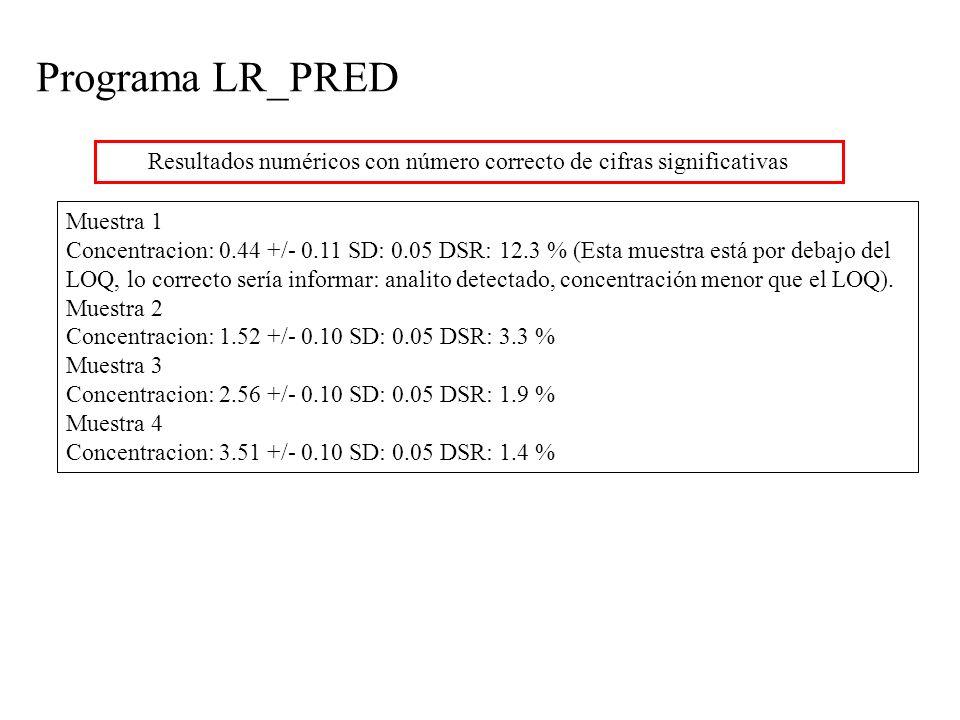 Programa LR_PRED Resultados numéricos con número correcto de cifras significativas Muestra 1 Concentracion: 0.44 +/- 0.11 SD: 0.05 DSR: 12.3 % (Esta muestra está por debajo del LOQ, lo correcto sería informar: analito detectado, concentración menor que el LOQ).