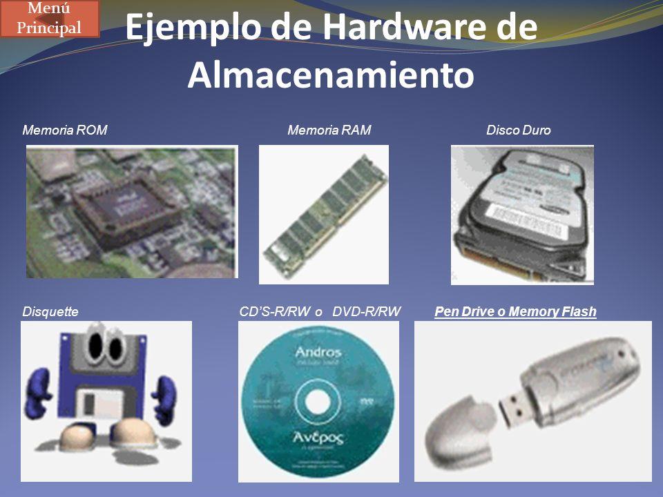 Ejemplo de Hardware de Almacenamiento Memoria ROMMemoria RAMDisco Duro Disquette CDS-R/RW o DVD-R/RW Pen Drive o Memory Flash Menú Principal