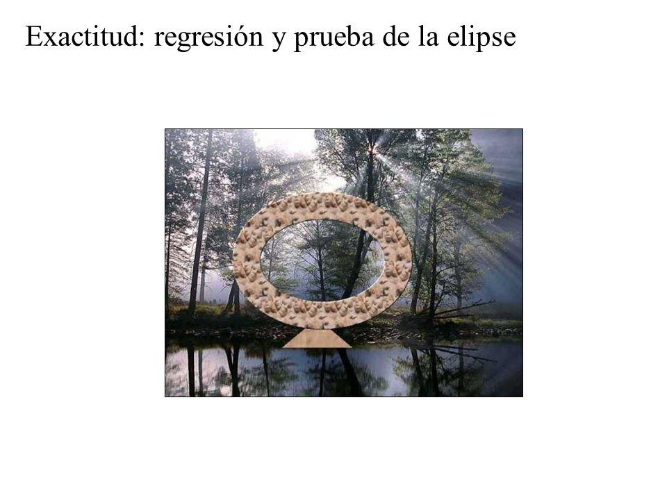 Exactitud: regresión y prueba de la elipse
