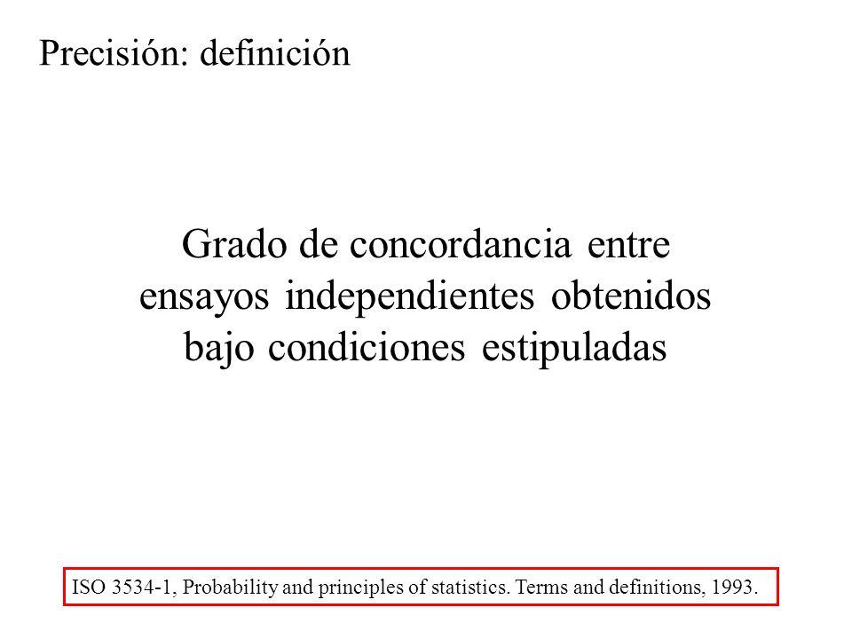Precisión: definición Grado de concordancia entre ensayos independientes obtenidos bajo condiciones estipuladas ISO 3534-1, Probability and principles of statistics.